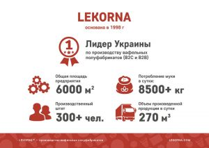 lekorna2020_rus_02