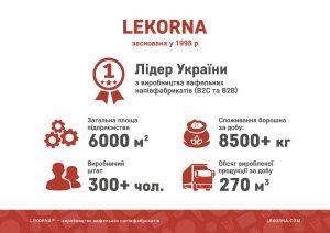 lekorna2020_ukr__02